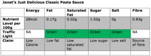 Classic Pasta sauce